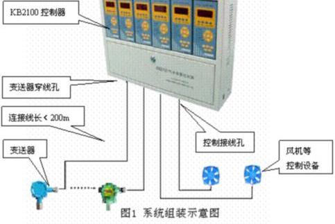 520控制器接线图说明书